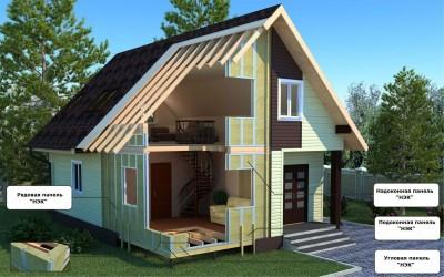 """Дом построенный из лёгких строительных панелей """"НЭК""""/"""